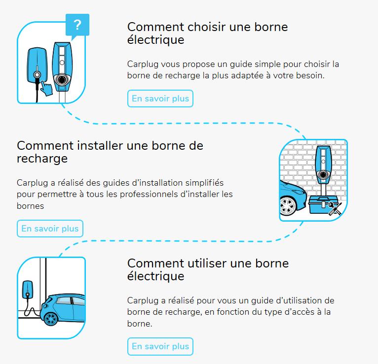carplug infos