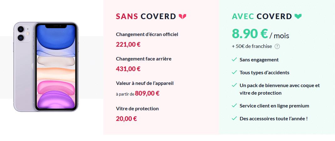 coverd assurance smartphone
