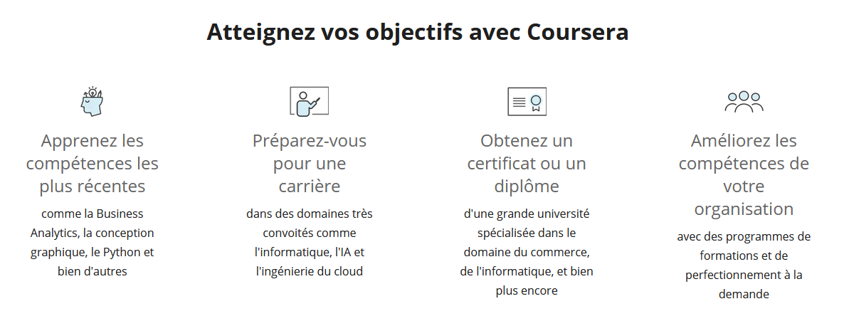coursera cours
