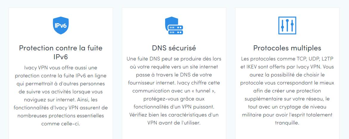 ivacy fonctionnalités